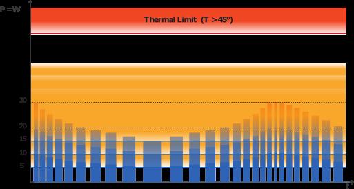 Laser wysokoenergetyczny - tryb stochastyczny E2C